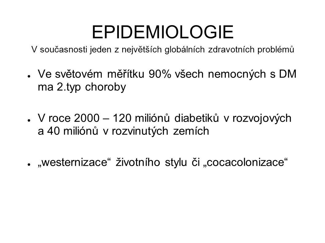 EPIDEMIOLOGIE V současnosti jeden z největších globálních zdravotních problémů Ve světovém měřítku 90% všech nemocných s DM ma 2.typ choroby V roce 20
