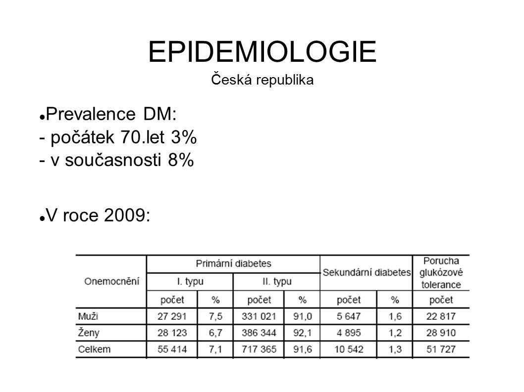 EPIDEMIOLOGIE Česká republika Prevalence DM: - počátek 70.let 3% - v současnosti 8% V roce 2009: