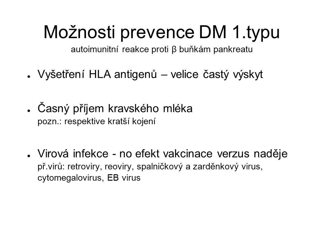 Možnosti prevence DM 1.typu autoimunitní reakce proti β buňkám pankreatu Vyšetření HLA antigenů – velice častý výskyt Časný příjem kravského mléka poz