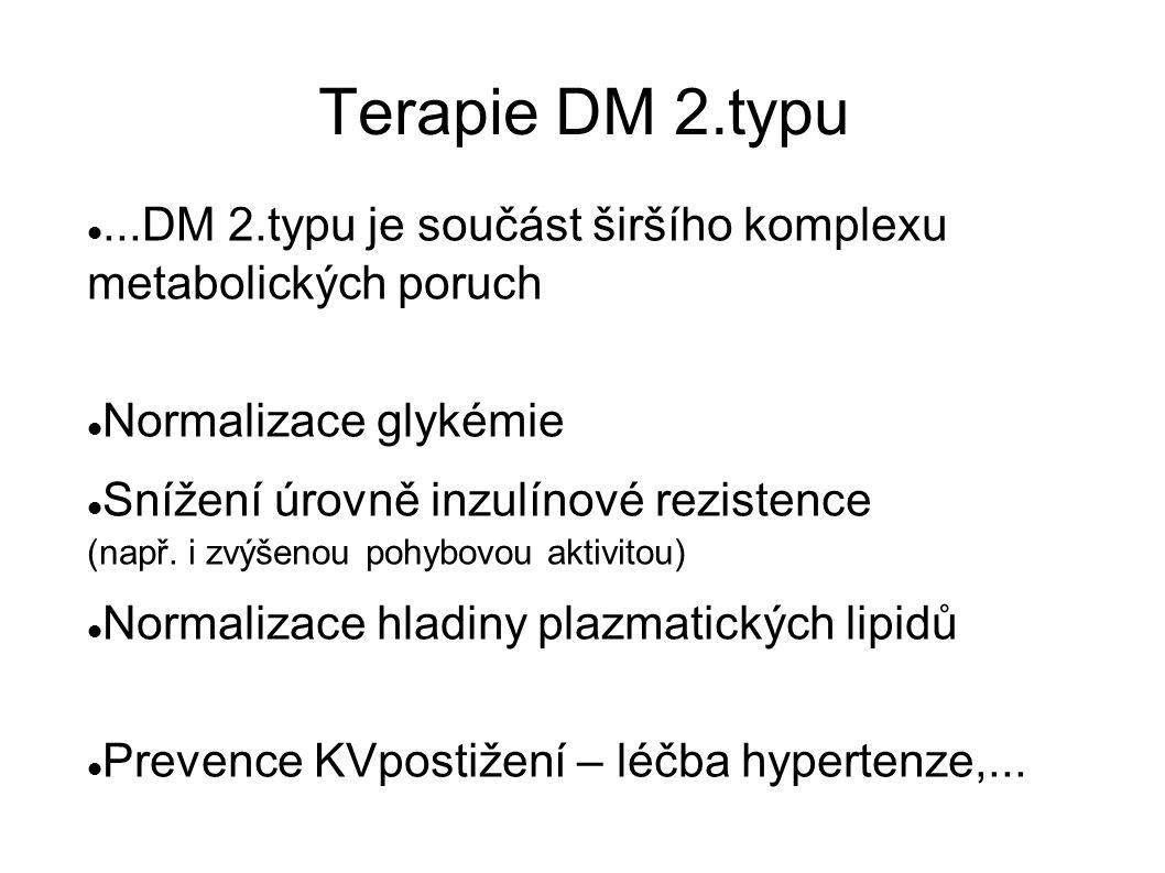 Terapie DM 2.typu...DM 2.typu je součást širšího komplexu metabolických poruch Normalizace glykémie Snížení úrovně inzulínové rezistence (např. i zvýš