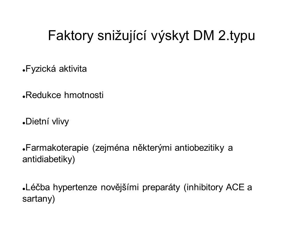 Faktory snižující výskyt DM 2.typu Fyzická aktivita Redukce hmotnosti Dietní vlivy Farmakoterapie (zejména některými antiobezitiky a antidiabetiky) Lé