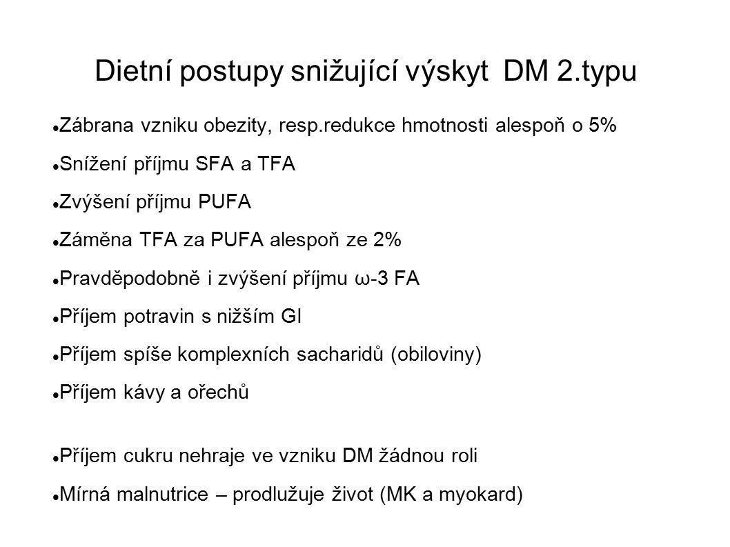 Dietní postupy snižující výskyt DM 2.typu Zábrana vzniku obezity, resp.redukce hmotnosti alespoň o 5% Snížení příjmu SFA a TFA Zvýšení příjmu PUFA Zám