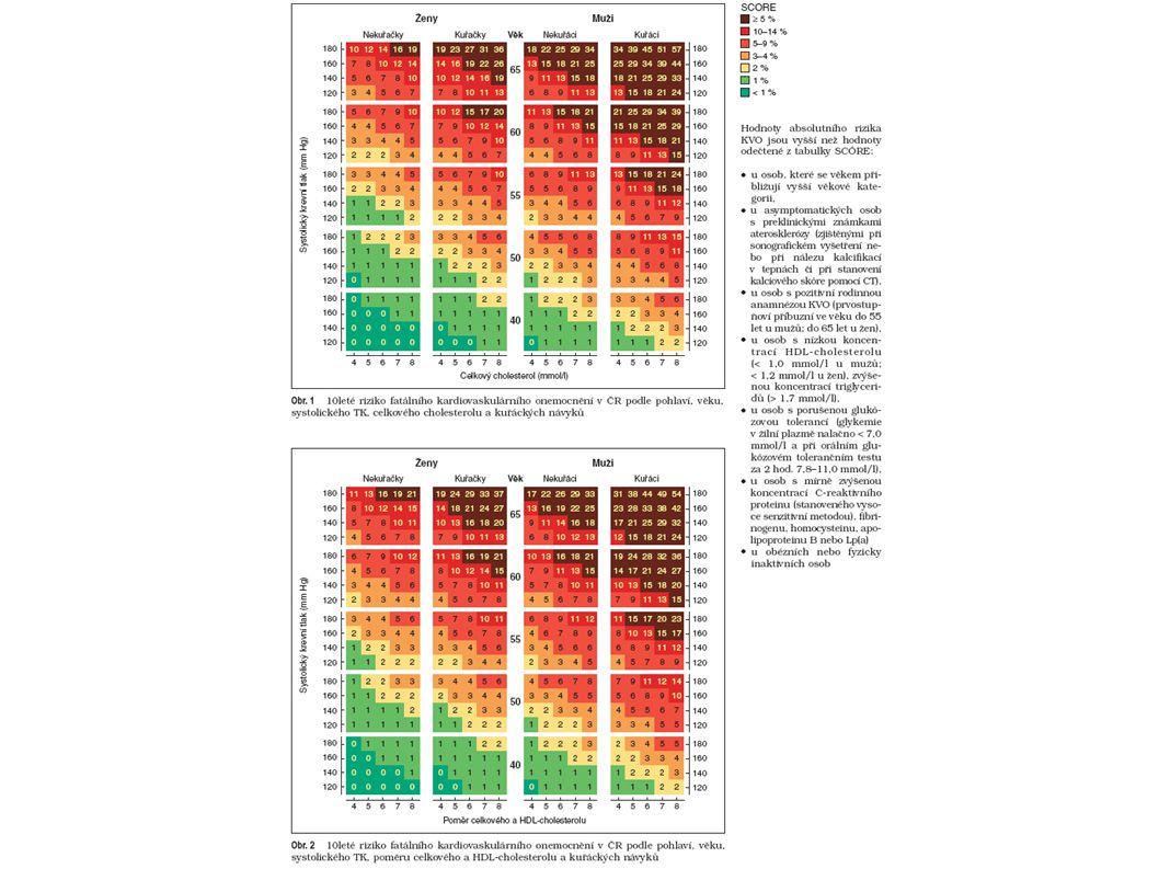 Doporučení při dyslipidémii Oxford handbook of nutrition and dietetics Vysoký CHOL a LDL (snížit SFA, zvýšit/nahradit MUFA, zvýšit konzumaci vlákniny a snížit konzumaci cholesterolu) Vysoký TAG (zmírnit obezitu, snížit konzumaci rafinovaných zdrojů sacharidů a alkoholu) Vysoký CHOL, LDL TAG (zmírnit obezitu, snížit konzumaci SFA, zvýšit/nahradit MUFA, konzumovat komplexní sacharidy, snížit konzumaci alkoholu a cholesterolu) Nízký HDL (zvýšit aerobní aktivity, snížit konzumaci alkoholu, nahradit SFA MUFA)