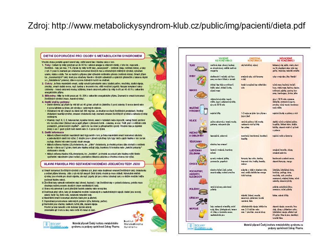 Zdroj: http://www.metabolickysyndrom-klub.cz/public/img/pacienti/dieta.pdf