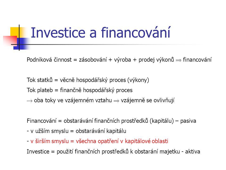Investice a financování Podniková činnost = zásobování + výroba + prodej výkonů  financování Tok statků = věcně hospodářský proces (výkony) Tok plate
