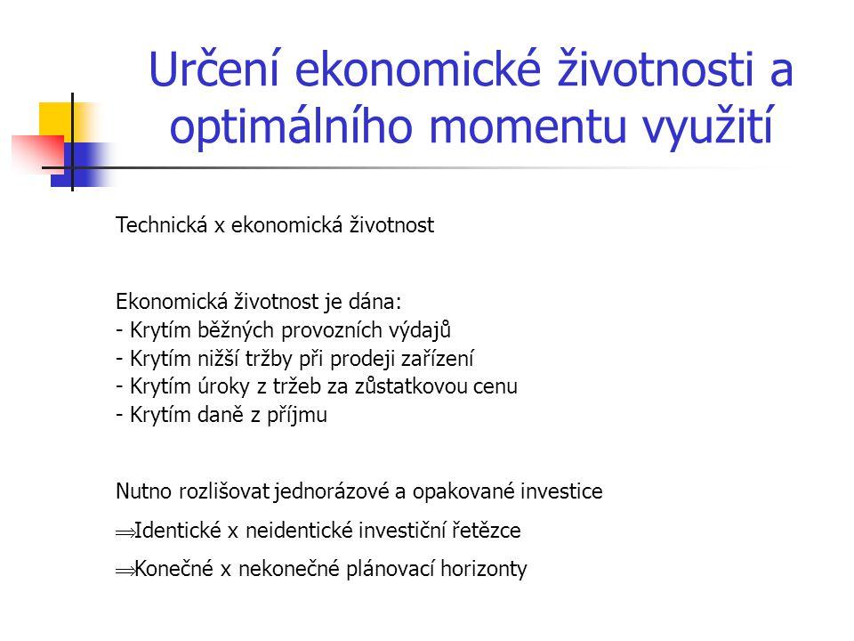 Určení ekonomické životnosti a optimálního momentu využití Technická x ekonomická životnost Ekonomická životnost je dána: - Krytím běžných provozních