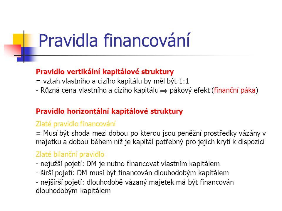 Pravidla financování Pravidlo vertikální kapitálové struktury = vztah vlastního a cizího kapitálu by měl být 1:1 - Různá cena vlastního a cizího kapit