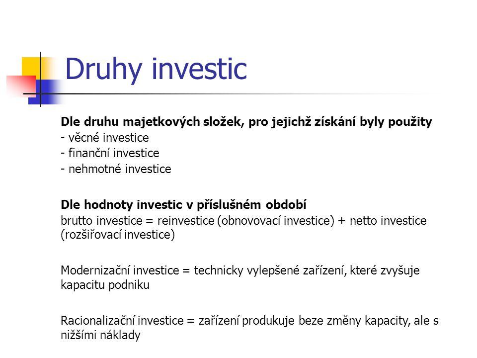 Druhy investic Dle druhu majetkových složek, pro jejichž získání byly použity - věcné investice - finanční investice - nehmotné investice Dle hodnoty