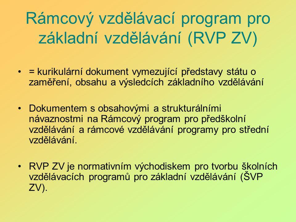 Rámcový vzdělávací program pro základní vzdělávání (RVP ZV) = kurikulární dokument vymezující představy státu o zaměření, obsahu a výsledcích základní