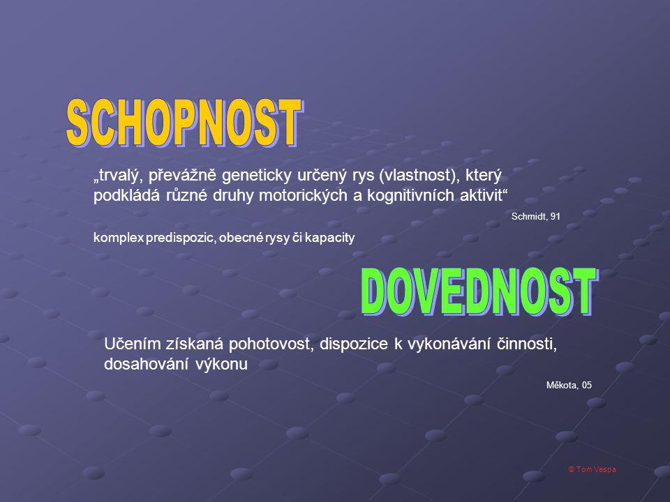 © Tom Vespa z-body T-body Percentily
