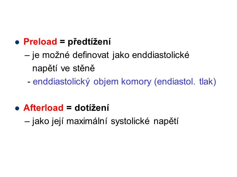 Preload = předtížení – je možné definovat jako enddiastolické napětí ve stěně - enddiastolický objem komory (endiastol. tlak) Afterload = dotížení – j