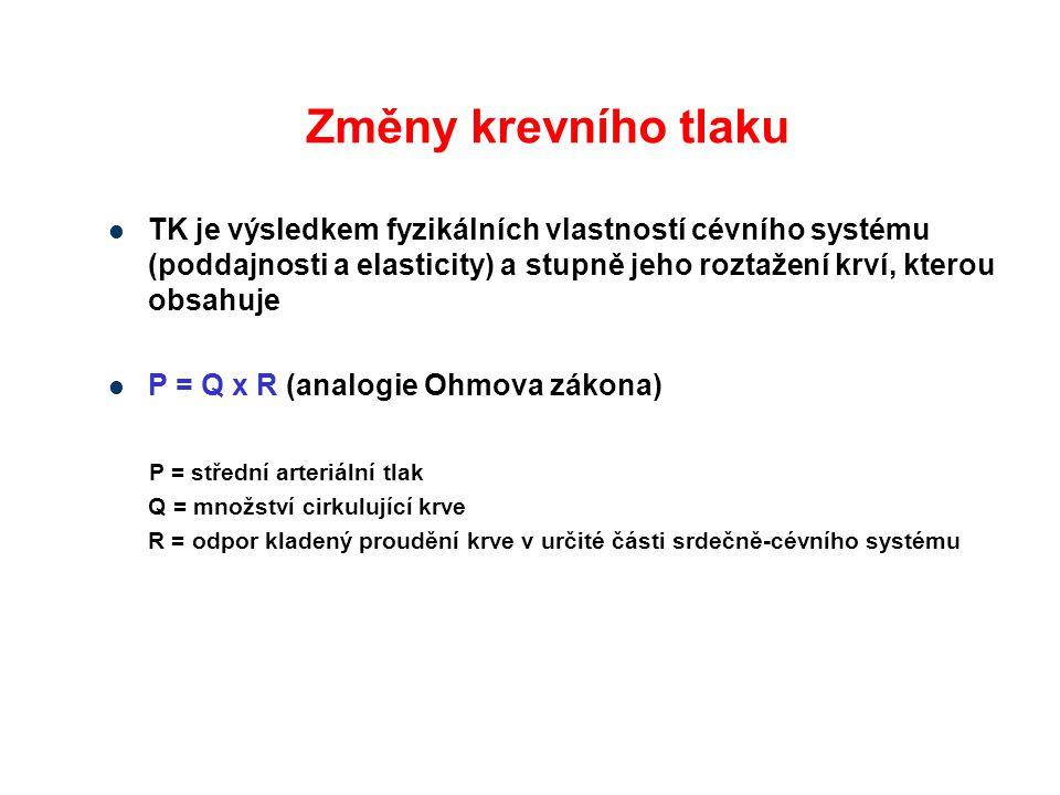 TK je výsledkem fyzikálních vlastností cévního systému (poddajnosti a elasticity) a stupně jeho roztažení krví, kterou obsahuje P = Q x R (analogie Oh