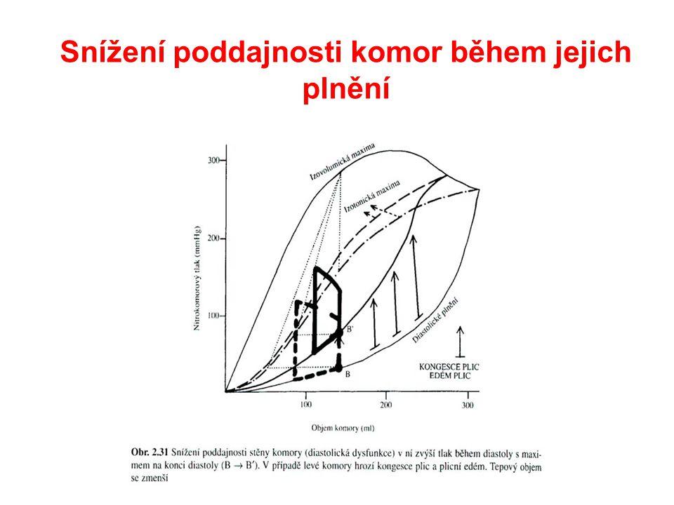 Snížení poddajnosti komor během jejich plnění