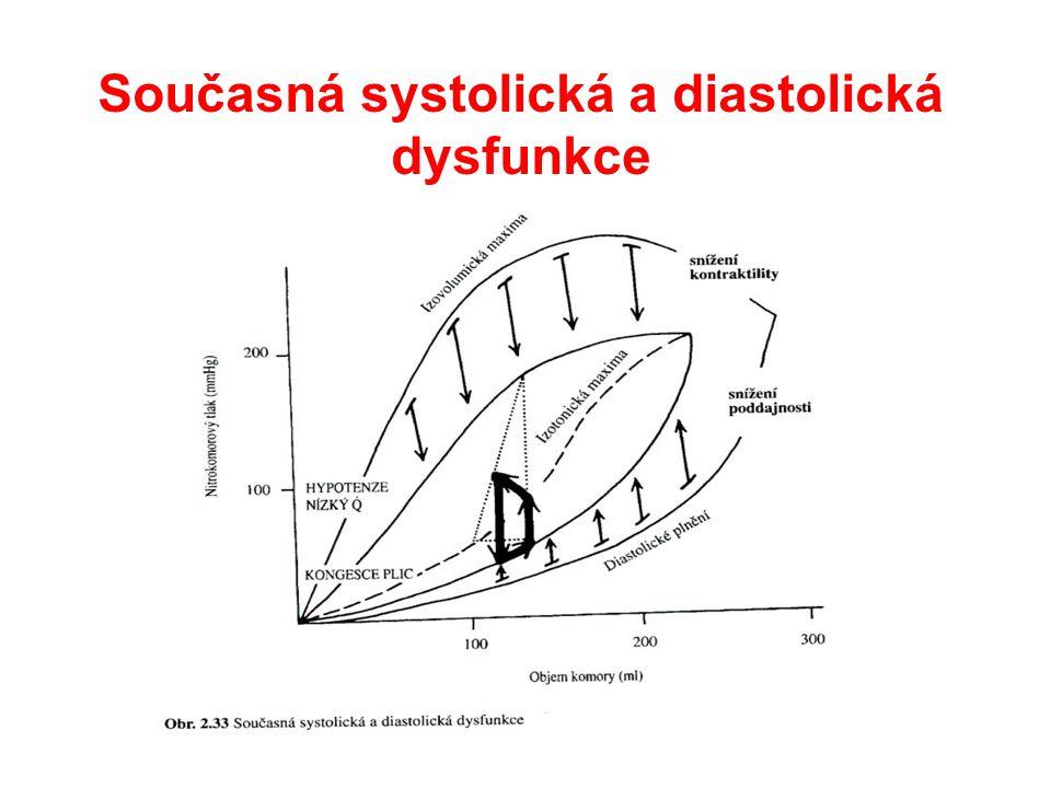 Současná systolická a diastolická dysfunkce