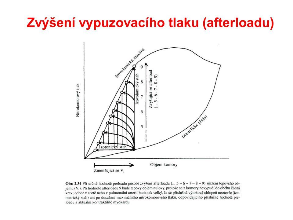 Zvýšení vypuzovacího tlaku (afterloadu)