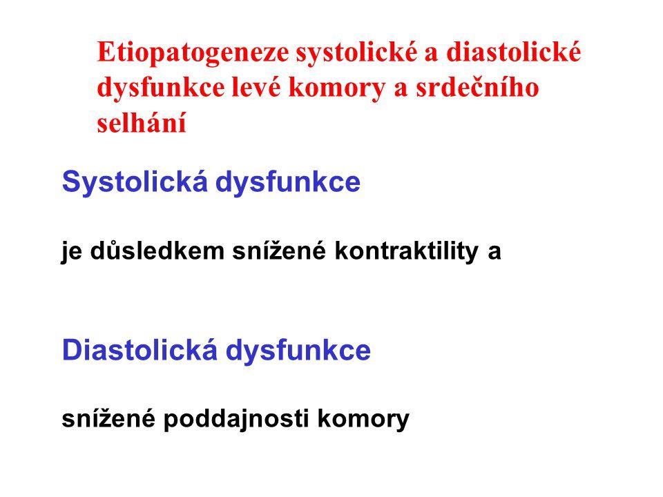 Etiopatogeneze systolické a diastolické dysfunkce levé komory a srdečního selhání Systolická dysfunkce je důsledkem snížené kontraktility a Diastolick
