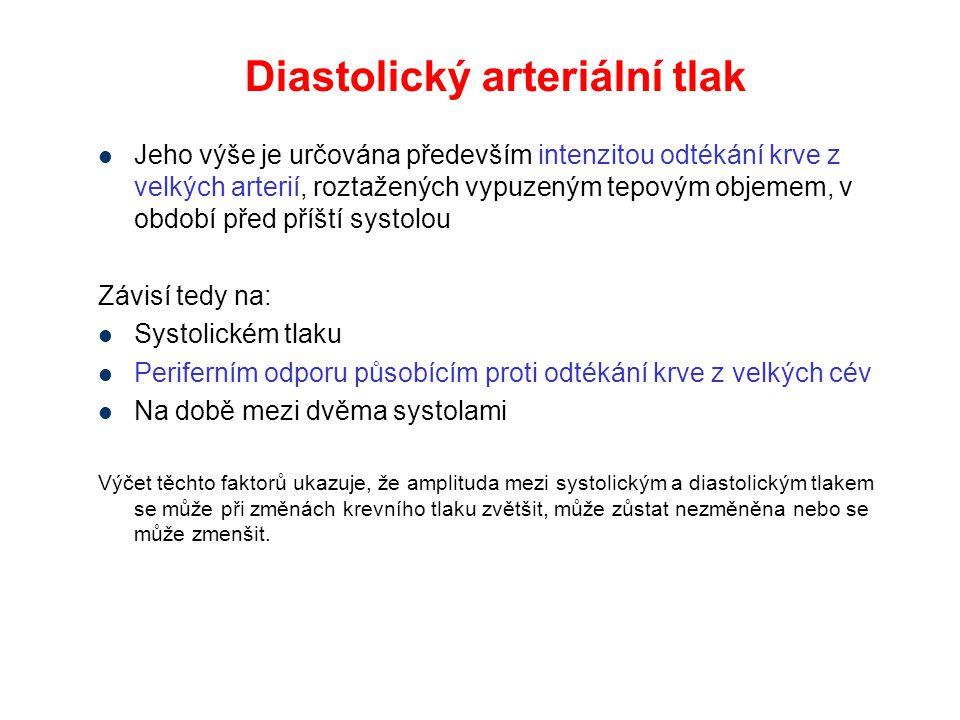Preload = předtížení – je možné definovat jako enddiastolické napětí ve stěně - enddiastolický objem komory (endiastol.