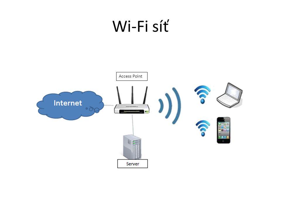 Wi-Fi síť Access Point