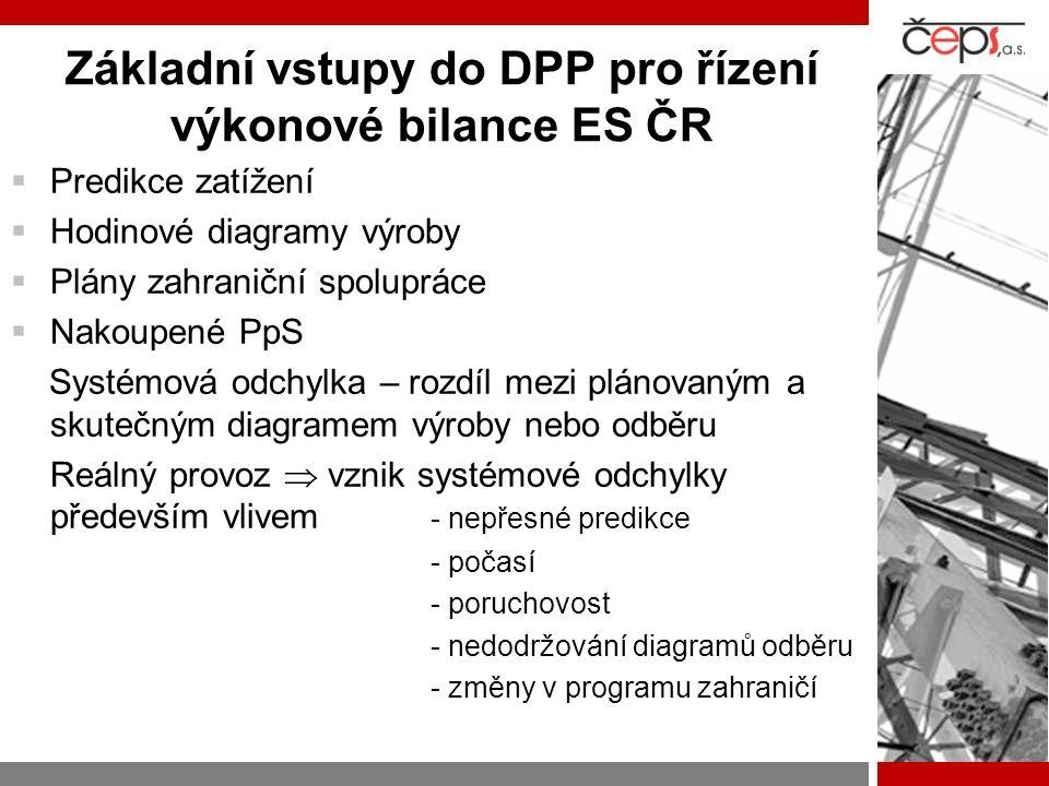 Základní vstupy do DPP pro řízení výkonové bilance ES ČR  Predikce zatížení  Hodinové diagramy výroby  Plány zahraniční spolupráce  Nakoupené PpS