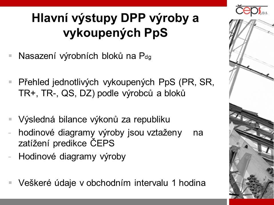 Hlavní výstupy DPP výroby a vykoupených PpS  Nasazení výrobních bloků na P dg  Přehled jednotlivých vykoupených PpS (PR, SR, TR+, TR-, QS, DZ) podle