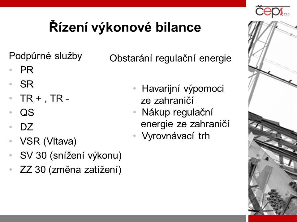 Řízení výkonové bilance Podpůrné služby PR SR TR +, TR - QS DZ VSR (Vltava) SV 30 (snížení výkonu) ZZ 30 (změna zatížení) Havarijní výpomoci ze zahran