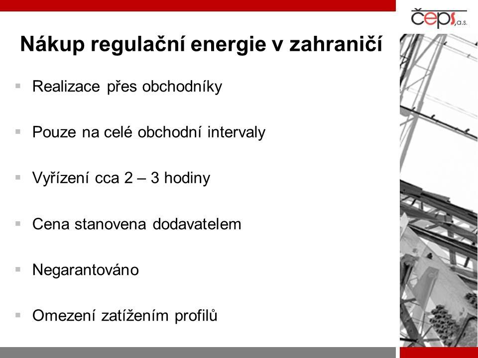 Nákup regulační energie v zahraničí  Realizace přes obchodníky  Pouze na celé obchodní intervaly  Vyřízení cca 2 – 3 hodiny  Cena stanovena dodava