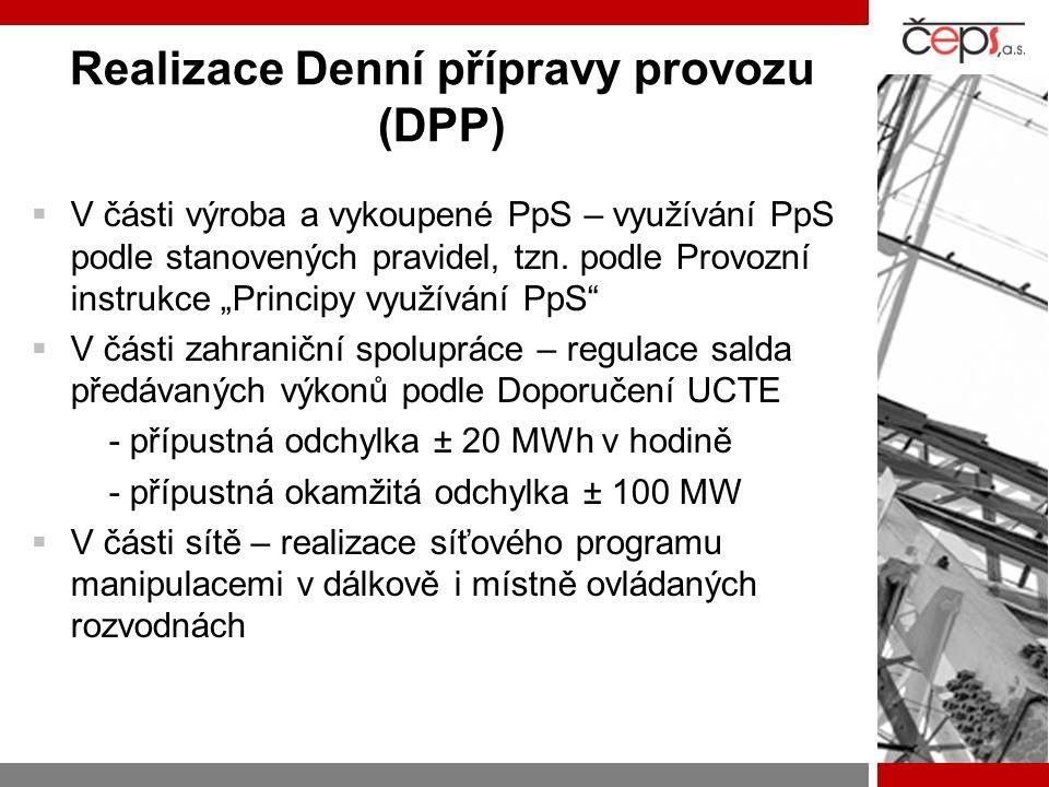 """Realizace Denní přípravy provozu (DPP)  V části výroba a vykoupené PpS – využívání PpS podle stanovených pravidel, tzn. podle Provozní instrukce """"Pri"""