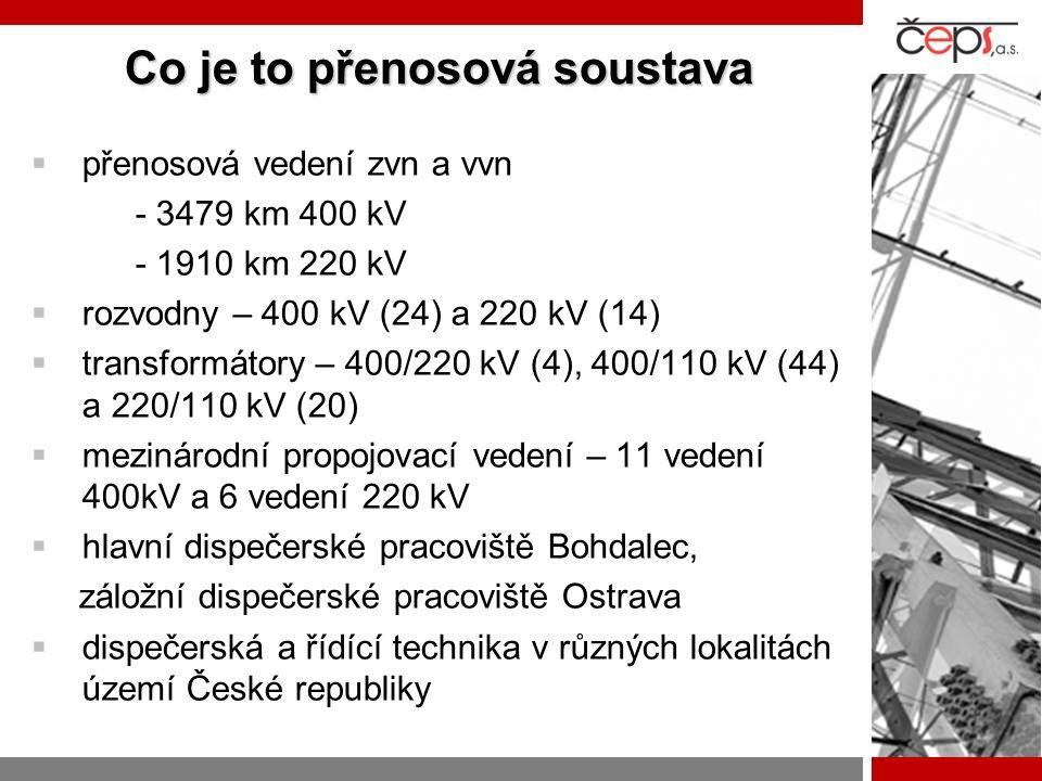 Co je to přenosová soustava  přenosová vedení zvn a vvn - 3479 km 400 kV - 1910 km 220 kV  rozvodny – 400 kV (24) a 220 kV (14)  transformátory – 4