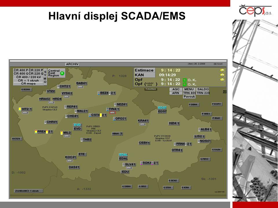 Hlavní displej SCADA/EMS