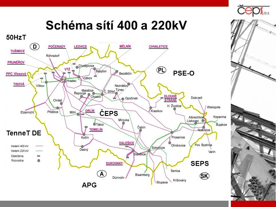 Schéma sítí 400 a 220kV PSE-O 50HzT TenneT DE APG SEPS ČEPS