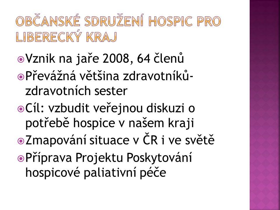  Vznik na jaře 2008, 64 členů  Převážná většina zdravotníků- zdravotních sester  Cíl: vzbudit veřejnou diskuzi o potřebě hospice v našem kraji  Zm