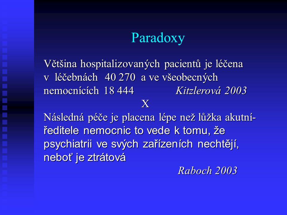 Paradoxy Většina hospitalizovaných pacientů je léčena v léčebnách 40 270 a ve všeobecných nemocnících 18 444 Kitzlerová 2003 X Následná péče je placen