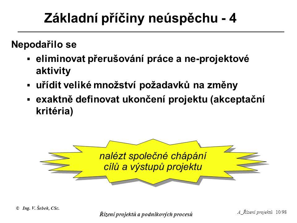 © Ing. V. Šebek, CSc. Řízení projektů a podnikových procesů A_Řízení projektů 10/98 Základní příčiny neúspěchu - 4 Nepodařilo se  eliminovat přerušov