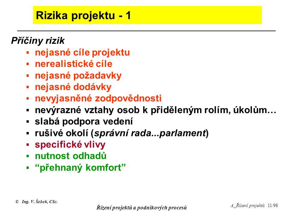© Ing. V. Šebek, CSc. Řízení projektů a podnikových procesů A_Řízení projektů 11/98 Rizika projektu - 1 Příčiny rizik  nejasné cíle projektu  nereal