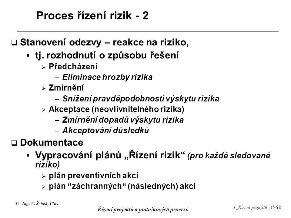 © Ing. V. Šebek, CSc. Řízení projektů a podnikových procesů A_Řízení projektů 15/98 Proces řízení rizik - 2  Stanovení odezvy – reakce na riziko,  t