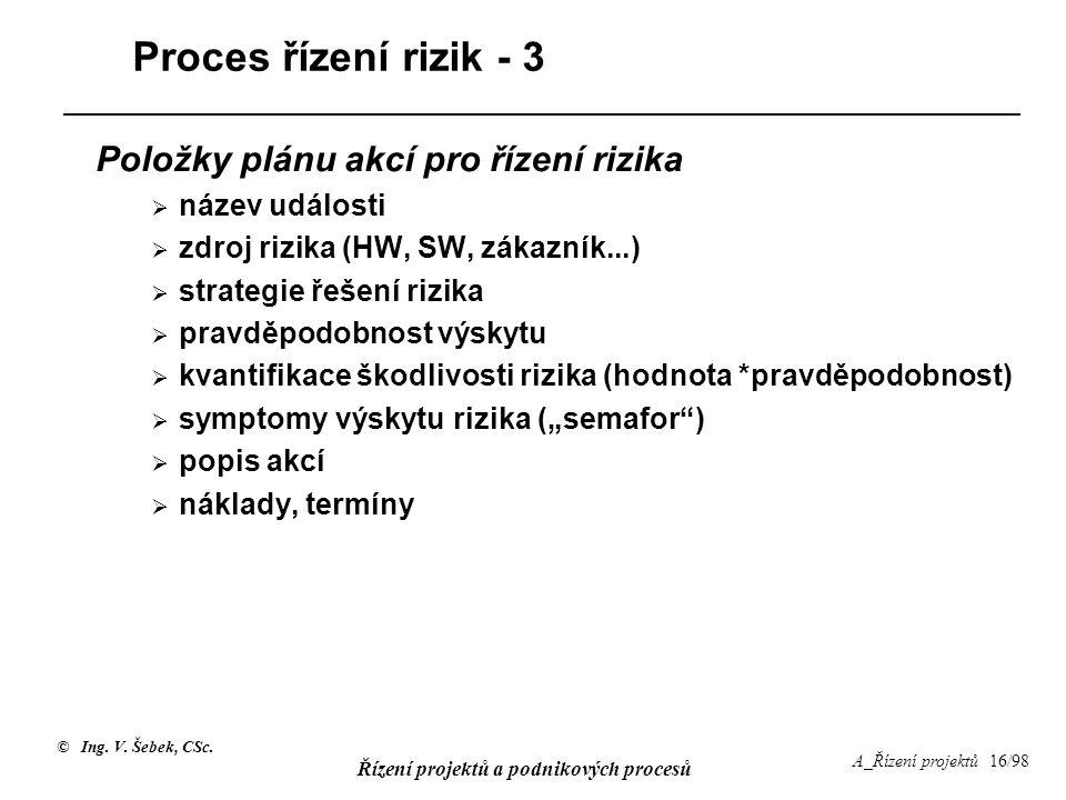 © Ing. V. Šebek, CSc. Řízení projektů a podnikových procesů A_Řízení projektů 16/98 Proces řízení rizik - 3 Položky plánu akcí pro řízení rizika  náz