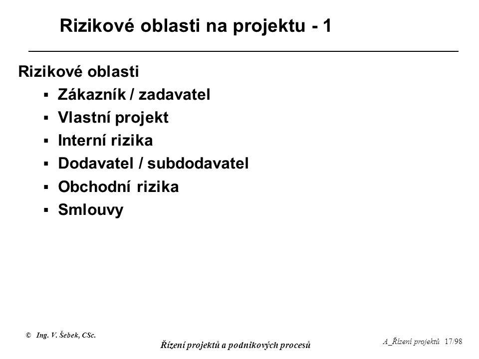 © Ing. V. Šebek, CSc. Řízení projektů a podnikových procesů A_Řízení projektů 17/98 Rizikové oblasti na projektu - 1 Rizikové oblasti  Zákazník / zad