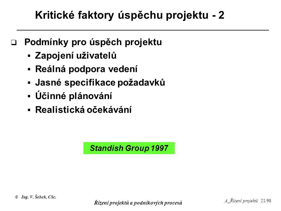 © Ing. V. Šebek, CSc. Řízení projektů a podnikových procesů A_Řízení projektů 21/98 Kritické faktory úspěchu projektu - 2  Podmínky pro úspěch projek