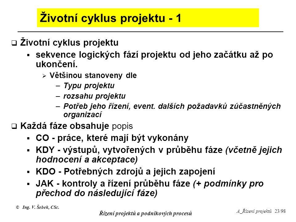 © Ing. V. Šebek, CSc. Řízení projektů a podnikových procesů A_Řízení projektů 23/98 Životní cyklus projektu - 1  Životní cyklus projektu  sekvence l