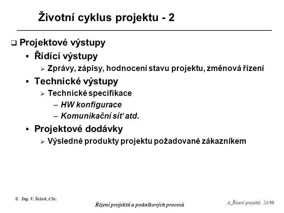© Ing. V. Šebek, CSc. Řízení projektů a podnikových procesů A_Řízení projektů 24/98 Životní cyklus projektu - 2  Projektové výstupy  Řídící výstupy