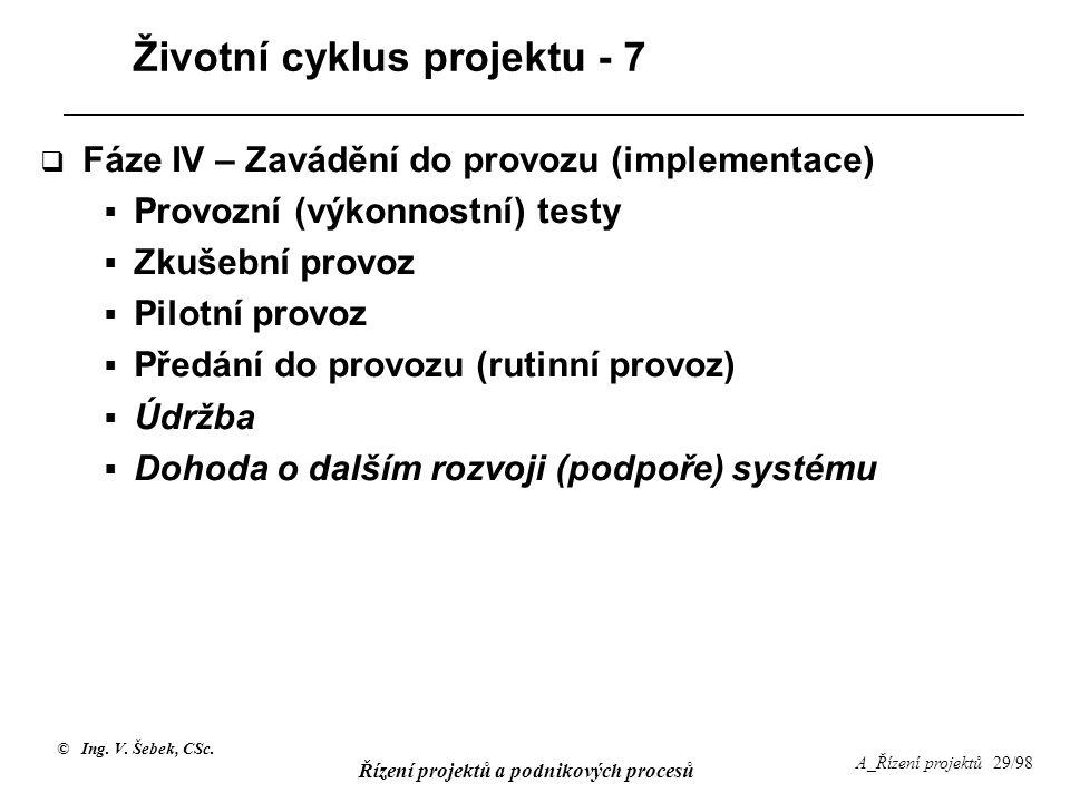 © Ing. V. Šebek, CSc. Řízení projektů a podnikových procesů A_Řízení projektů 29/98 Životní cyklus projektu - 7  Fáze IV – Zavádění do provozu (imple