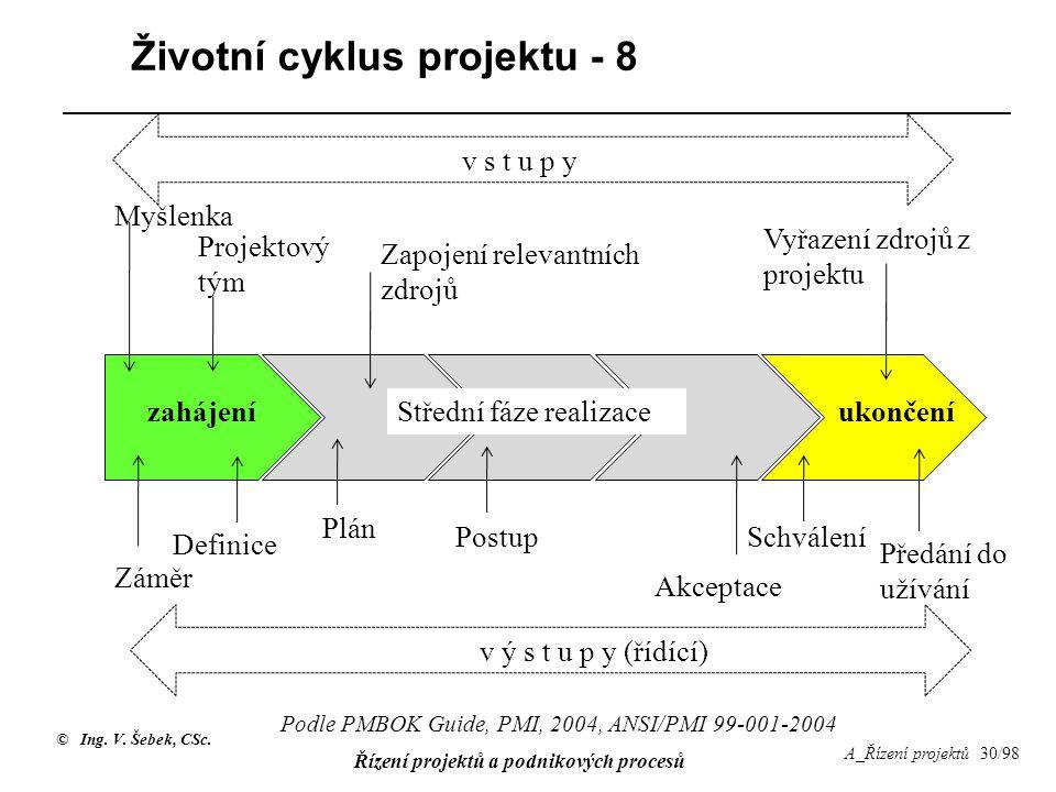 © Ing. V. Šebek, CSc. Řízení projektů a podnikových procesů A_Řízení projektů 30/98 Životní cyklus projektu - 8 zahájeníStřední fáze realizaceukončení