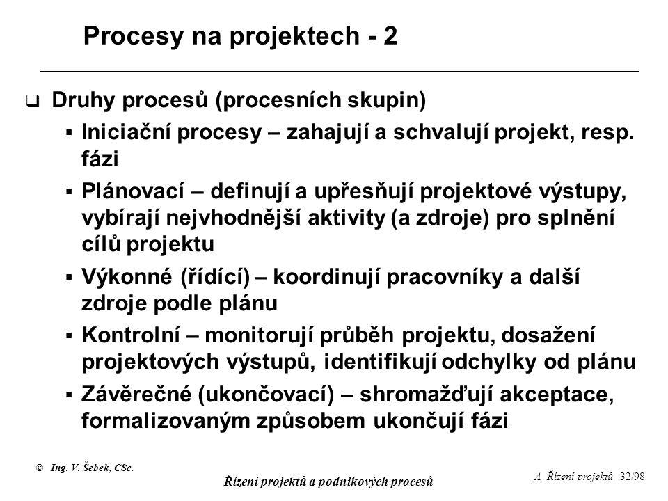 © Ing. V. Šebek, CSc. Řízení projektů a podnikových procesů A_Řízení projektů 32/98 Procesy na projektech - 2  Druhy procesů (procesních skupin)  In