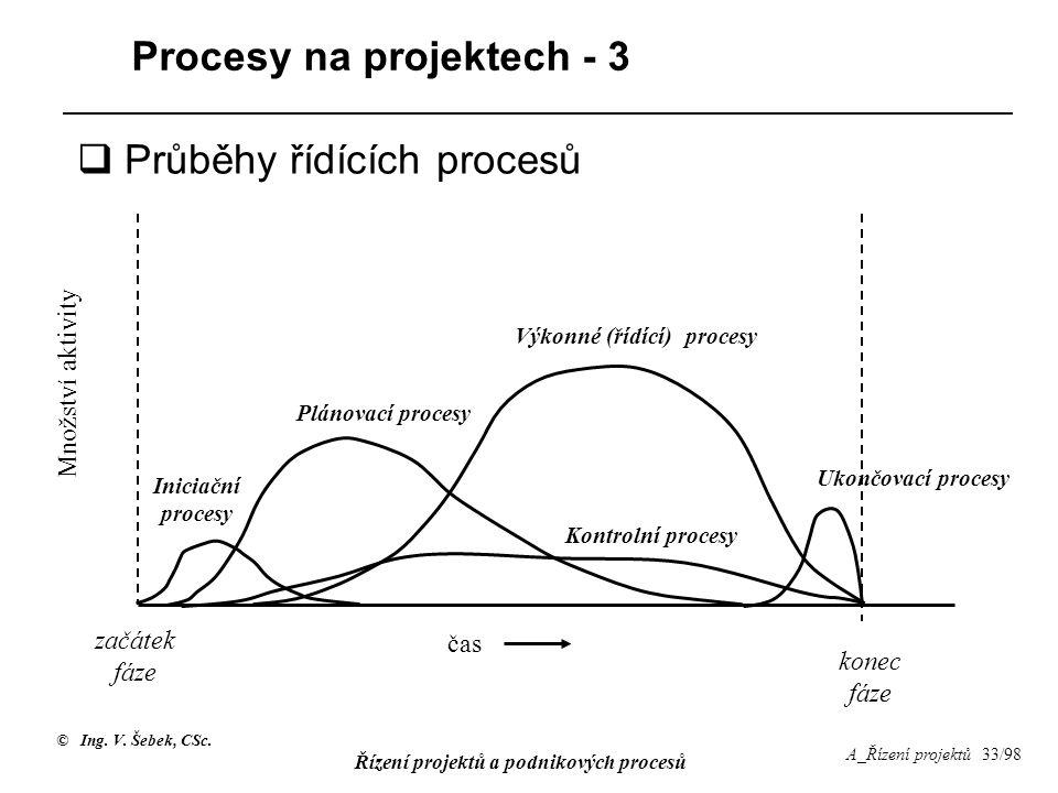 © Ing. V. Šebek, CSc. Řízení projektů a podnikových procesů A_Řízení projektů 33/98 Procesy na projektech - 3 čas Množství aktivity začátek fáze konec