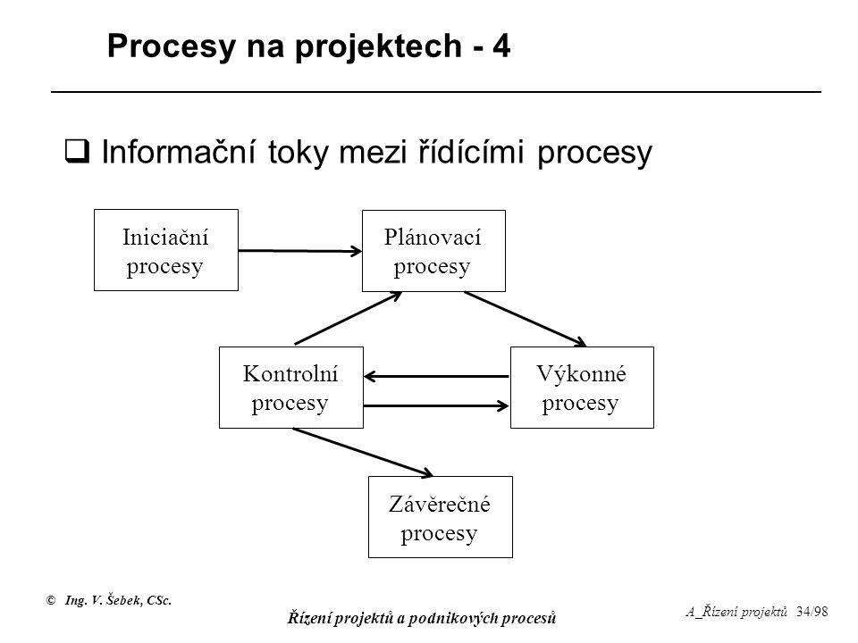 © Ing. V. Šebek, CSc. Řízení projektů a podnikových procesů A_Řízení projektů 34/98 Procesy na projektech - 4 Iniciační procesy Kontrolní procesy Plán