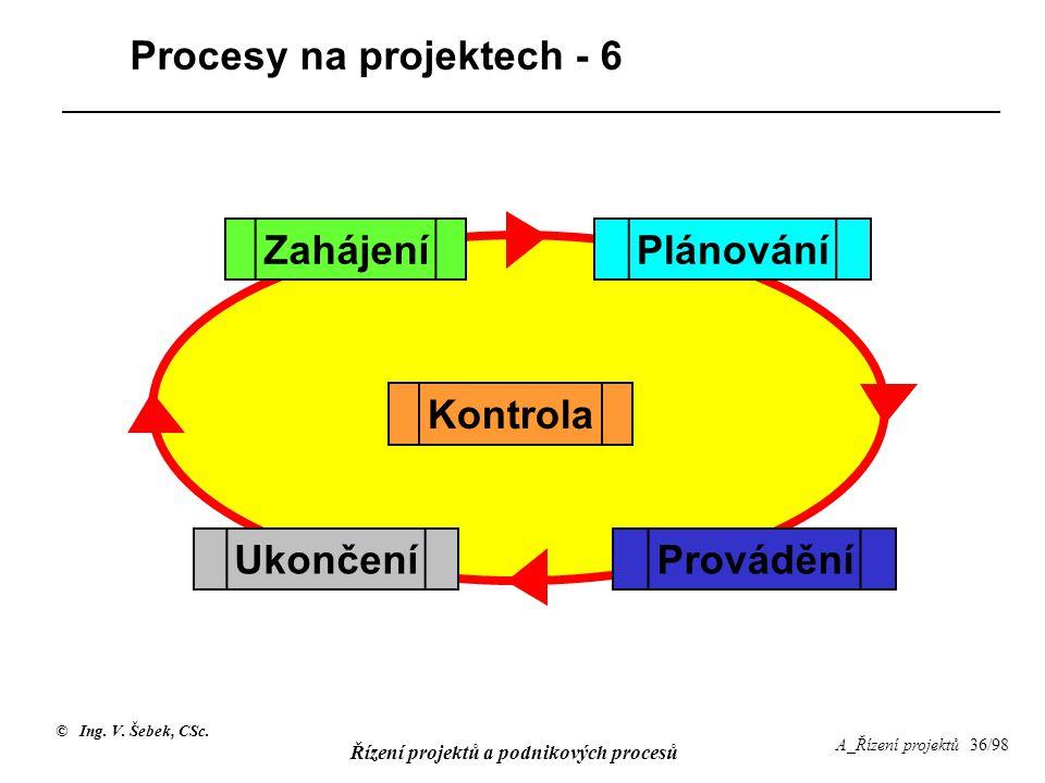 © Ing. V. Šebek, CSc. Řízení projektů a podnikových procesů A_Řízení projektů 36/98 Procesy na projektech - 6 Kontrola UkončeníProvádění PlánováníZahá