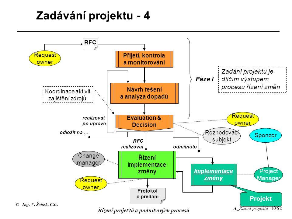 © Ing. V. Šebek, CSc. Řízení projektů a podnikových procesů A_Řízení projektů 40/98 Zadávání projektu - 4 RFC Request owner Přijetí, kontrola a monito