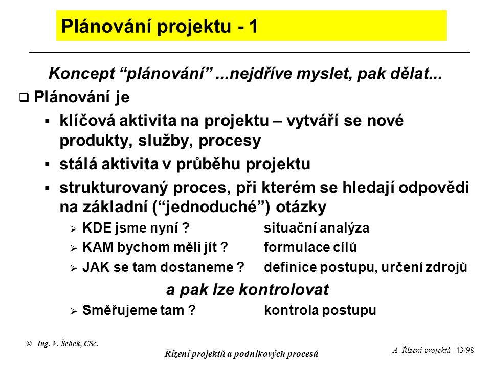"""© Ing. V. Šebek, CSc. Řízení projektů a podnikových procesů A_Řízení projektů 43/98 Plánování projektu - 1 Koncept """"plánování""""...nejdříve myslet, pak"""