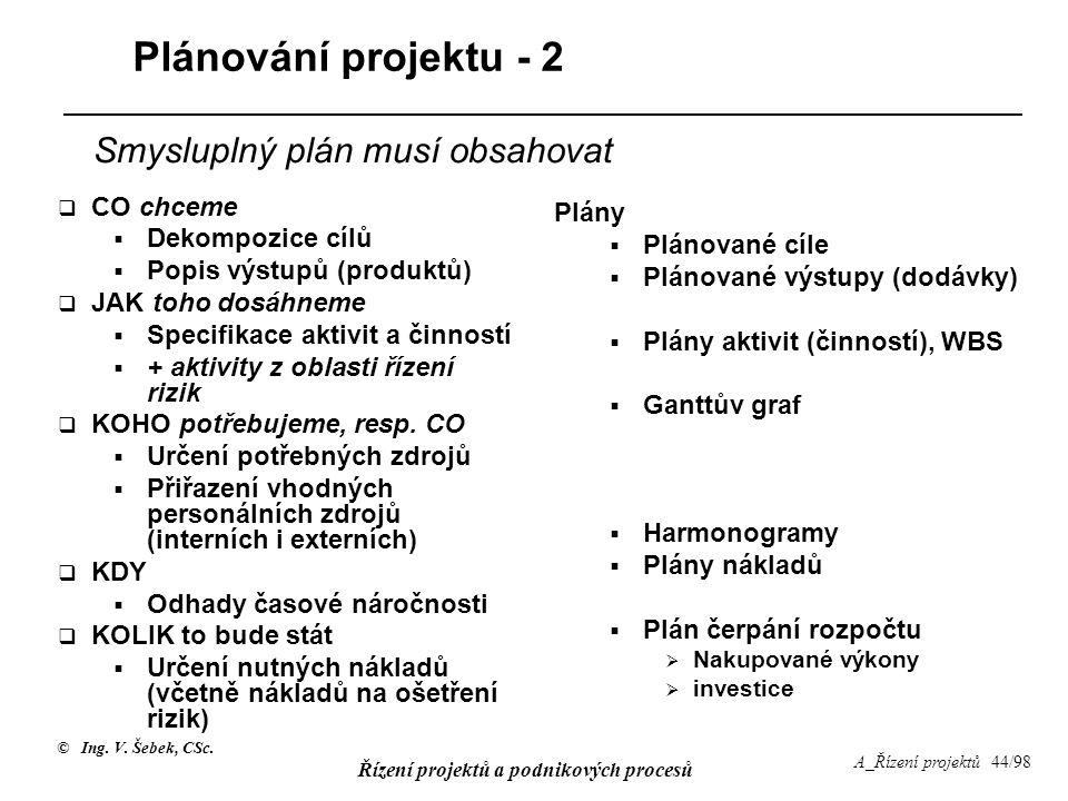 © Ing. V. Šebek, CSc. Řízení projektů a podnikových procesů A_Řízení projektů 44/98 Plánování projektu - 2  CO chceme  Dekompozice cílů  Popis výst