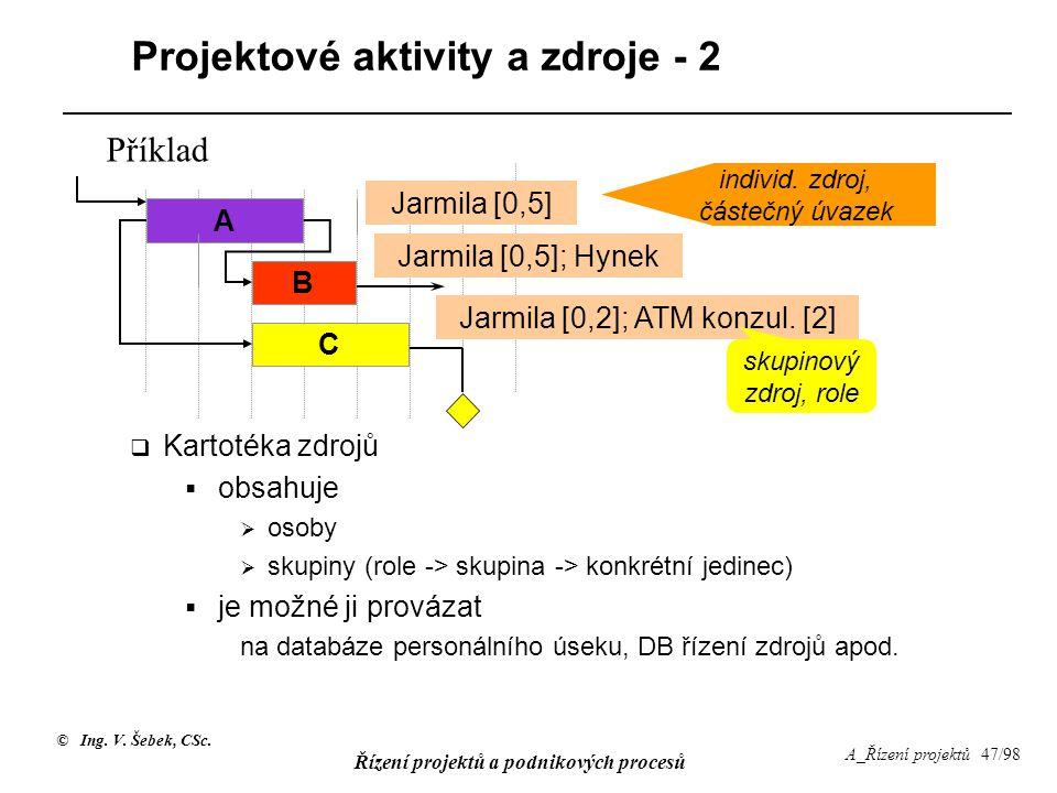 © Ing. V. Šebek, CSc. Řízení projektů a podnikových procesů A_Řízení projektů 47/98 Projektové aktivity a zdroje - 2  Kartotéka zdrojů  obsahuje  o